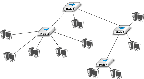 the datalink layer and the local area networks  u2014 computer