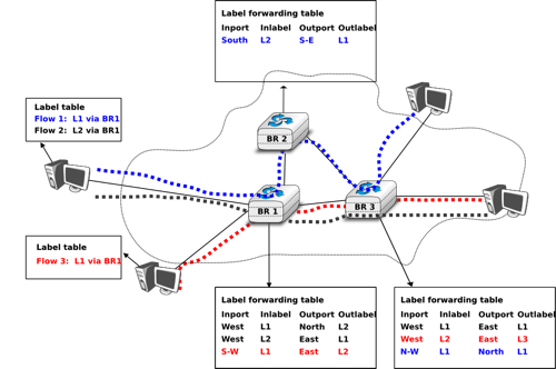 The network layer — Computer Networking : Principles ... Datagram Packet Switching