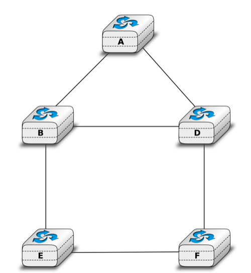 computer network and new node Computer networks often end up with similar patterns of connections--dense   fail while allowing the remaining nodes to still reach each other over new paths.