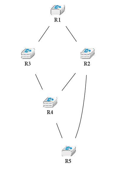 building a network  u2014 computer networking   principles  protocols and practice